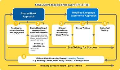 english-department-Stellar-1.jpg
