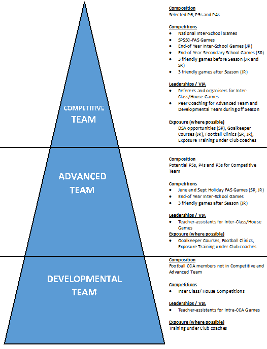 sports-and-games-football-Framework.png